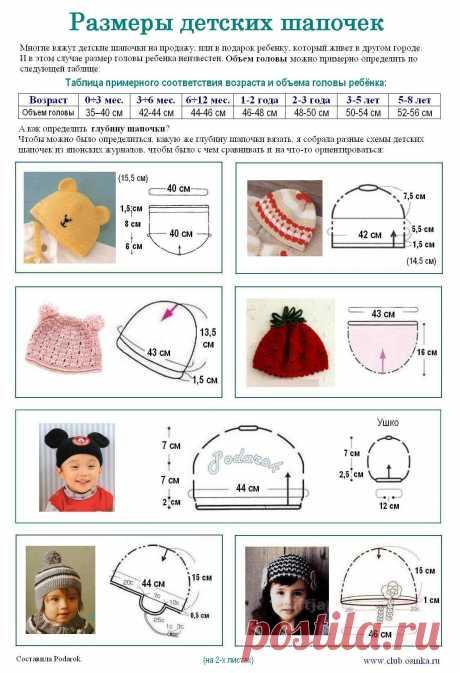 шапочка с ушками с завязками для девочки спицами выкройка: 6 тыс изображений найдено в Яндекс.Картинках