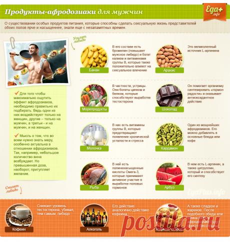 Los productos-afrodiziaki para los hombres