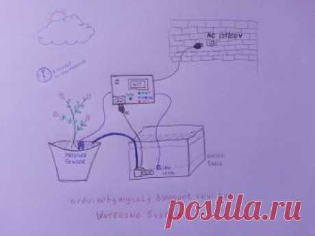 WATERING SYSTEM - INTRODUCTION: 6 Steps