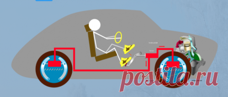 Полезные функции торможения двигателем, о которых многие водители не знают | Авто-маньяк | Яндекс Дзен