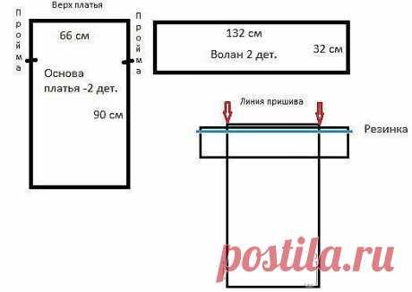 Простая выкройка платья  Необходимо, определиться с шириной и длиной платья. Воспользуйтесь заранее приготовленной сантиметровой лентой.  Далее нужно вырезать 4 прямоугольника: 2 детали основы платья шириной 66 см (ПОГ + 15 см + 3 см на швы, например, для 48 размера: 48+15+3=66 см) и длиной 90 см (длина может быть любой по желанию); 2 детали волана – длиной 130+2=132 см см и шириной 30+2=32 см, где 3 и 2 – припуски на швы.                                                   ...