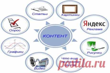 Контент! Маленькие нюансы большого вопроса. - Дизайн и создание сайтов  - Публикации - Создание и продвижение сайтов в Одессе! Недорого...