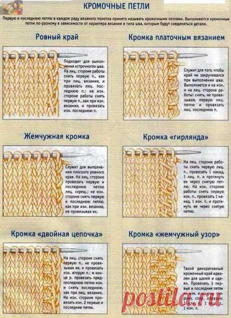 кромочные петли спицами: 10 тыс изображений найдено в Яндекс.Картинках