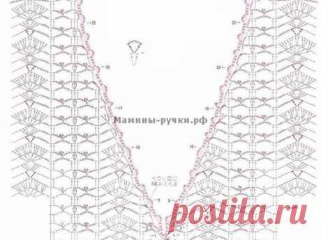 Красивая обвязка горловины крючком: схемы и практические рекомендации