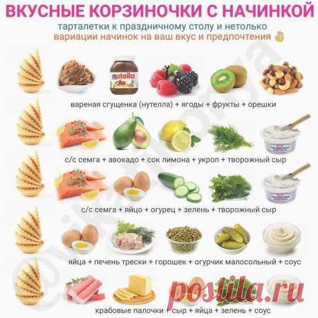 Вкусные тарталетки