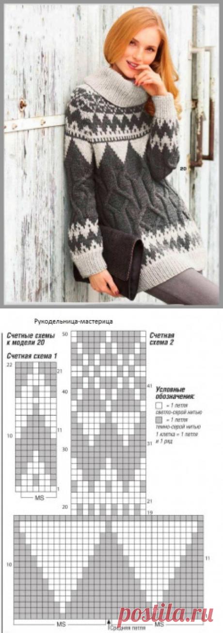 Озорные петельки: Приталенный жаккардовый пуловер