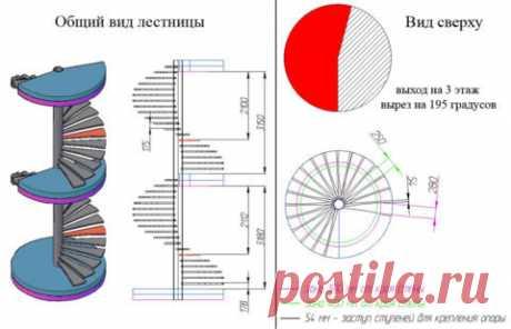 Como trazar la escalera: las etapas de la elaboración de los dibujos, el programa para el diseñado de la construcción   Lestnici   Yandeks Dzen
