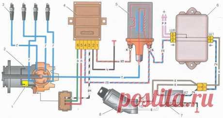 Как выставить зажигание на ВАЗ-2109. Рекомендации Для того чтобы своевременно поджечь топливовоздушную смесь в бензиновом двигателе внутреннего сгорания, необходима система зажигания. Именно она отвечает за появление искры между контактами электродов свечей зажигания в нужный момент. Преобразуя из низкого напряжения бортовой сети 12 В, в более высокое до 30 000 В, система распределяет искру в заданное время к определенному цилиндру. Дизельный двигатель не нуждается в такой...
