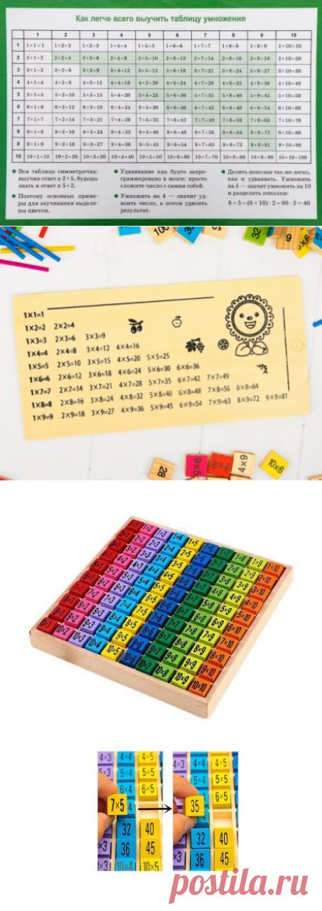 Как быстро выучить таблицу умножения ребенку | Женский портал