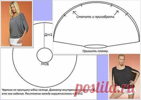Шьем футболку / Простые выкройки / Модный сайт о стильной переделке одежды и интерьера