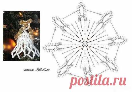 Вязаные колокольчики - украшение для ёлки из категории Интересные идеи – Вязаные идеи, идеи для вязания