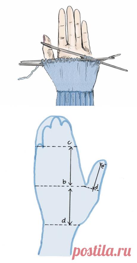 Вязание варежек с клином большого пальца - схема вязания спицами. Вяжем Техника вязания на Verena.ru