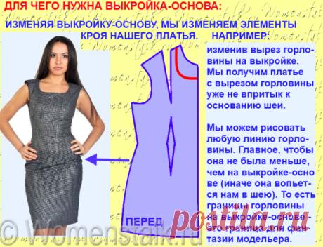 Простой и понятный способ построения выкройки от мастера Ольги Клишевской (часть 1)