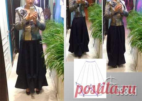 Юбка-солнце на основе квадрата: замысловатая юбка в стиле бохо - Сам себе мастер - медиаплатформа МирТесен
