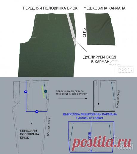 Клуб любителей шитья Сезон - сайт, где Вы можете узнать все о шитье - Карман с подкройным бочком – простая технология