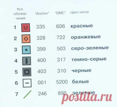 цитата Miss_SV : Снегири (15:11 09-09-2016) [3731083/397761752] - Почта Mail.Ru