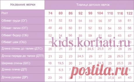 Детские мерки - таблицы мерок от Анастасии корфиати