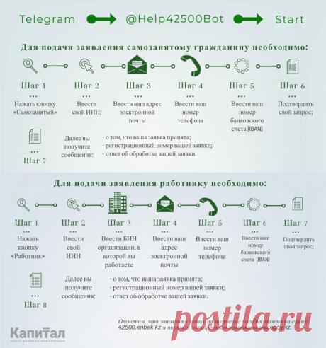 Подать заявку на пособие в 42 500 тенге можно через Telegram - Капитал