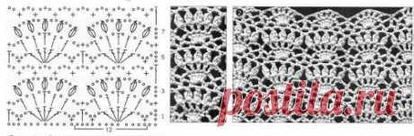 0910_skhema_uzora - on May 30, 2012 - the Moneybox of patterns
