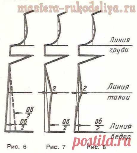 Mnemosina.ru: Программы, применяемые в вязании. (1/2)