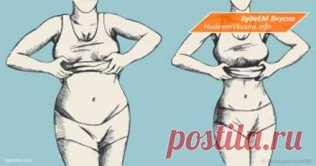 Если вам надо похудеть на 8 кг за 1 неделю, вот что вам надо делать! | Худеем Вкусно