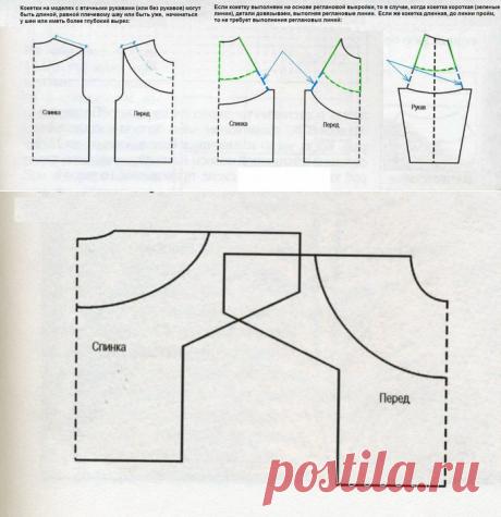 Вязание. Круглые кокетки.