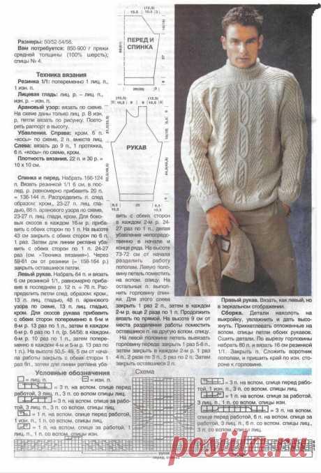 Мужские свитера спицами | Волшебные спицы | Яндекс Дзен
