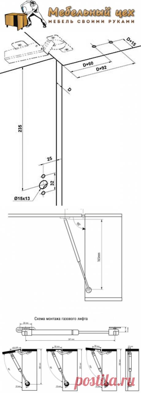 Газовые амортизаторы для мебели (газ лифты). Установка, чертежи, инструкция по монтажу на примере кухонного шкафа
