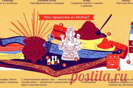 lubov Prokopenko - Google+