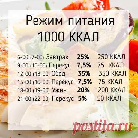 Домашнее Похудение. 6 приёмов пищи!
