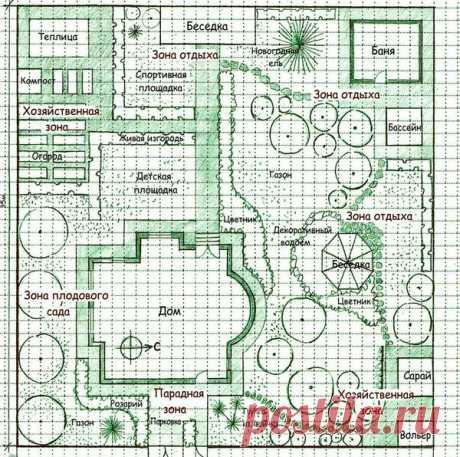 Загородный дом на участке (со схемой): планировка, дизайн и процесс строительства | drevmassiw | Яндекс Дзен