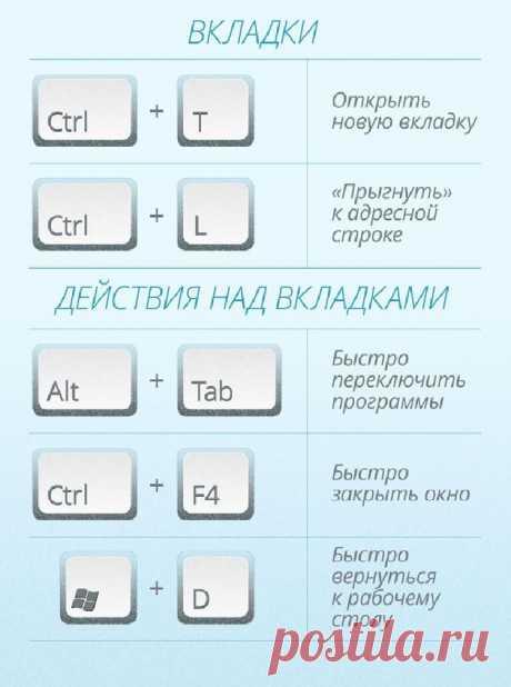 22 combinaciones útiles de las teclas, que agilizarán el trabajo al ordenador
