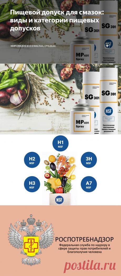 Пищевой допуск для смазок: виды и категории пищевых допусков