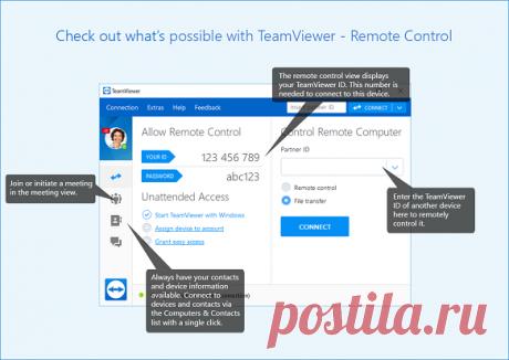 Как использовать TeamViewer: все, что вам нужно знать | TeamViewer