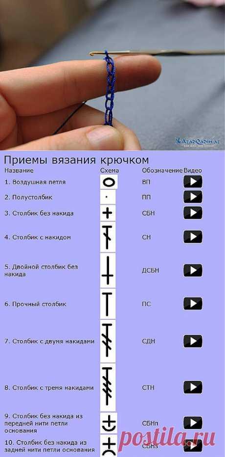 Крючок и инструкция
