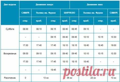 В Самаре теперь можно купить через интернет билет на теплоход в Ширяево