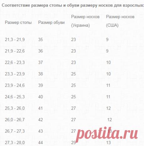 """Размеры носков - Интернет-магазин """"Купи Носки"""""""