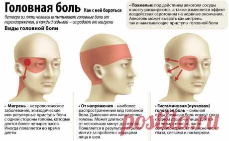 Нехватка каких продуктов провоцирует головную боль