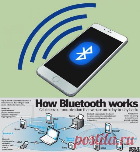 Bluetooth – как это работает?   Наука и жизнь