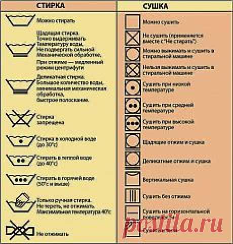 Уход за одеждой (значки и символы)
