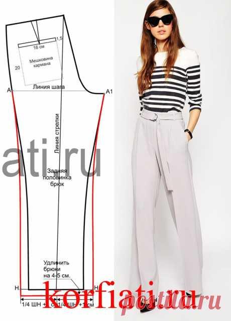 Выкройка широких брюк от Анастасии Корфиати Шикарные брюки! Выкройка широких брюк моделируется по базовой выкройке-основе брюк. Обратите внимание, что эти брюки облегают бедра и талию и расширяются...