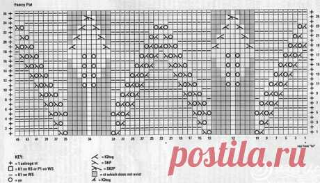 Registration of edge of knitting