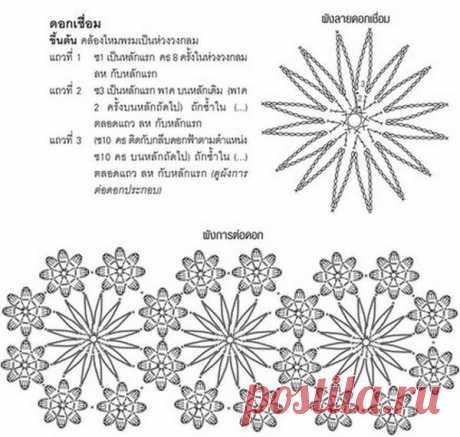 Красивая накидка из цветочных мотивов из категории Интересные идеи – Вязаные идеи, идеи для вязания
