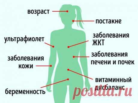 10 средств для кожи, которые стирают пигментные пятна как ластик — 1001 СОВЕТ