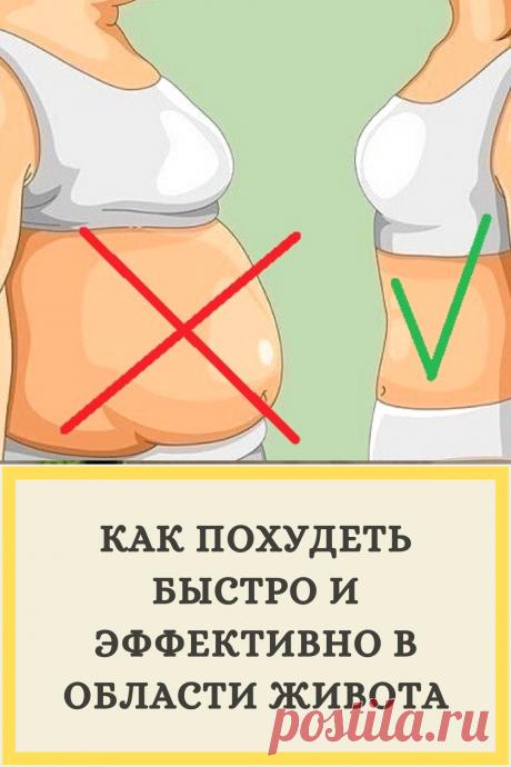 Методика 16/8: легкое и очень быстрое похудение — ГАРМОНИЯ В СЕБЕ