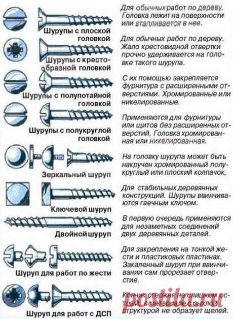 Шпаргалки для ремонта и строительства
