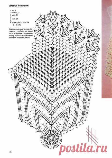 салфетки и скатерти крючком фото со схемами: 26 тыс изображений найдено в Яндекс.Картинках