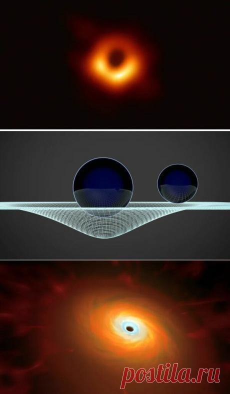 Черные дыры были настолько экстремальным понятием, что даже у Эйнштейна были сомнения. | Fraid | Яндекс Дзен