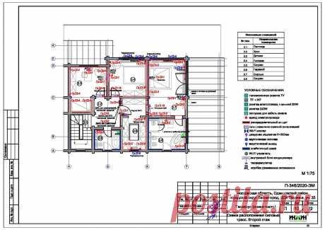 Проект электрики дома пример 545