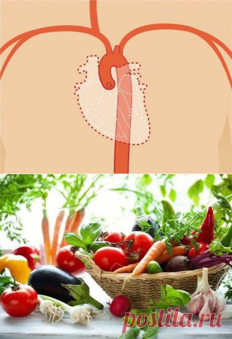 Лучшие продукты и травы для разжижения крови